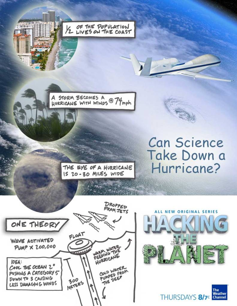 Hacking Hurricane infographic
