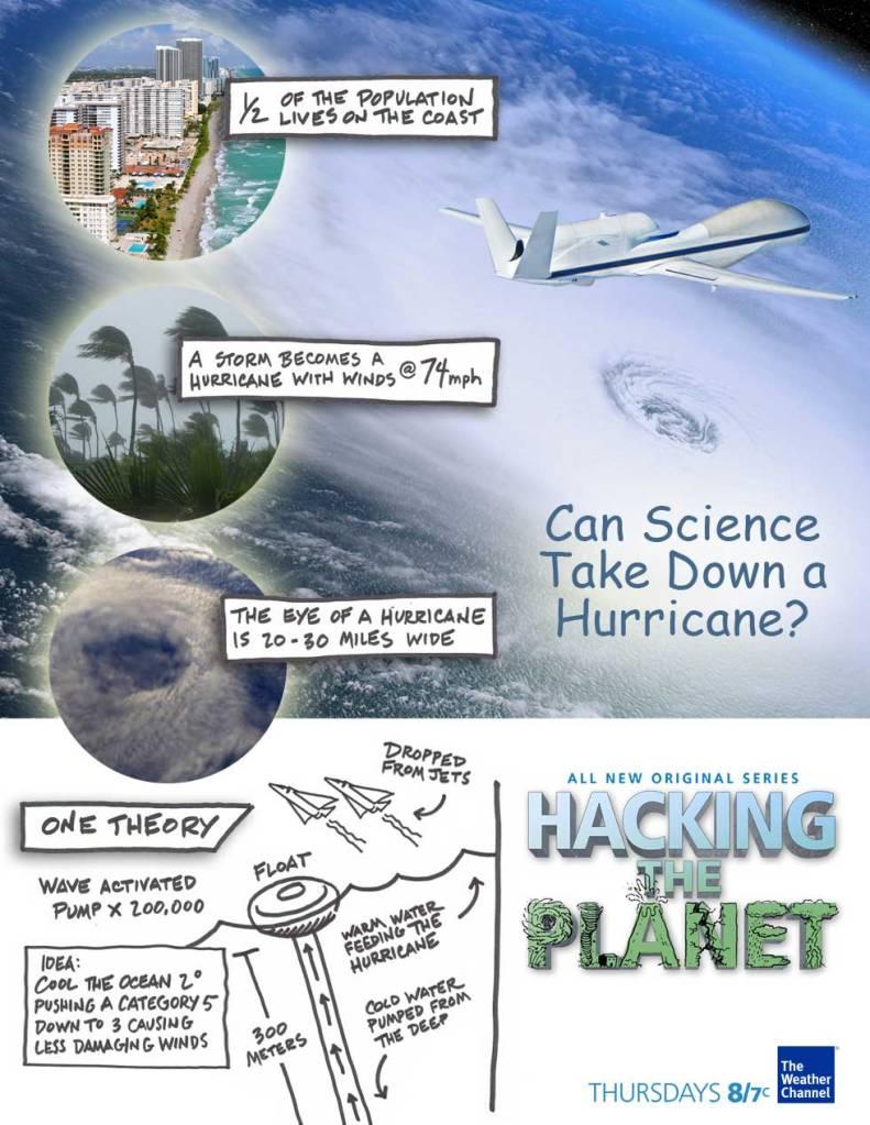 Hacking Hurricane infographic
