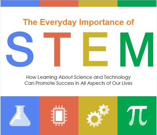 importance_of_STEM